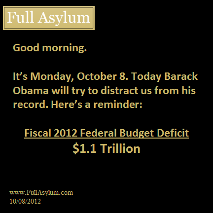 Obama's Record: Federal budget deficit