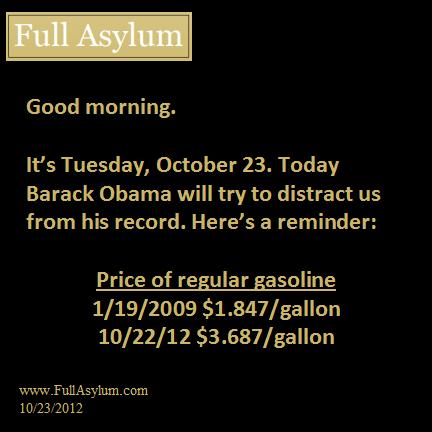 Obama's Record: gas prices