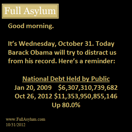 Obama's Record: National Debt